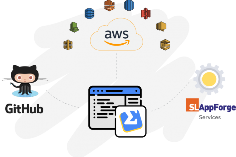 AWS integration with SIGMA